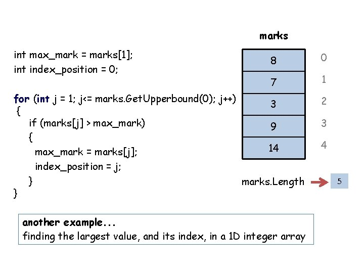 marks int max_mark = marks[1]; int index_position = 0; 8 0 7 1 for