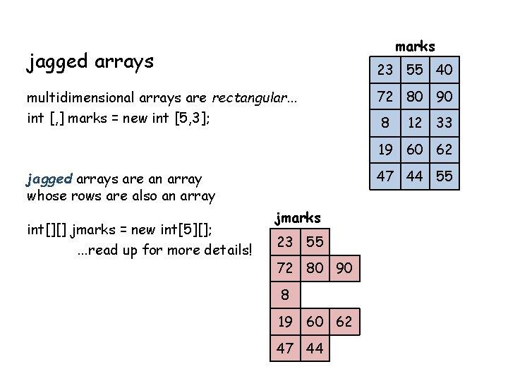 marks jagged arrays 23 55 40 multidimensional arrays are rectangular. . . int [,