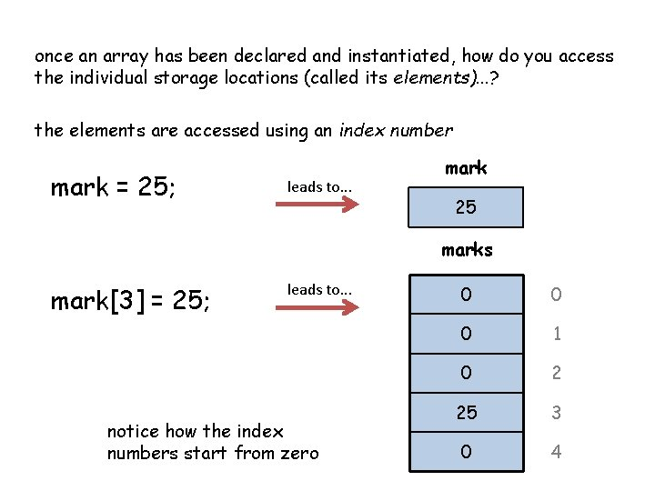 once an array has been declared and instantiated, how do you access the individual