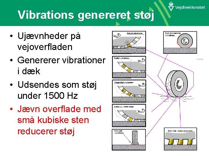 Vibrations genereret støj • Ujævnheder på vejoverfladen • Genererer vibrationer i dæk • Udsendes