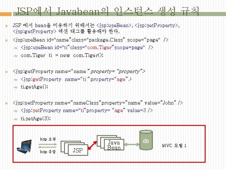JSP에서 Javabean의 인스턴스 생성 규칙 JSP 에서 bean을 이용하기 위해서는 <jsp: use. Bean>, <jsp: