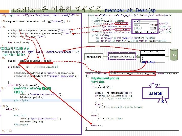 use. Bean을 이용한 회원인증 member_ok_Bean. jsp //클래스의 객체를 생성 Member. Dao get. Connection( )