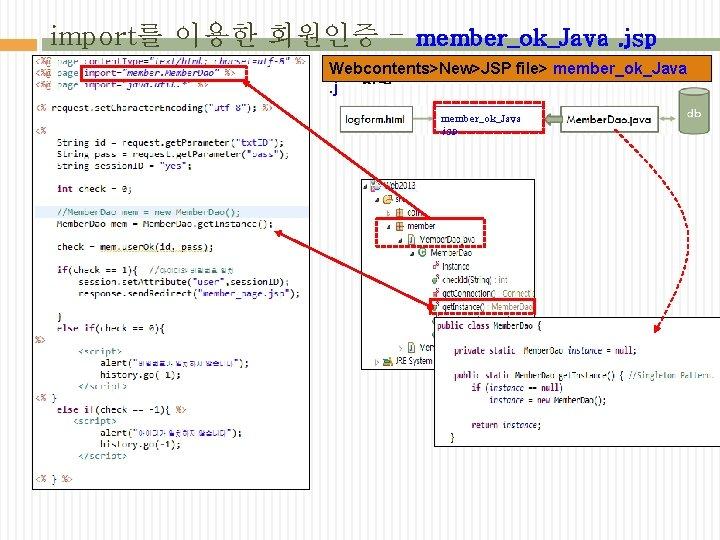 import를 이용한 회원인증 - member_ok_Java. jsp Webcontents>New>JSP file> member_ok_Java. jsp 입력 member_ok_Java. jsp