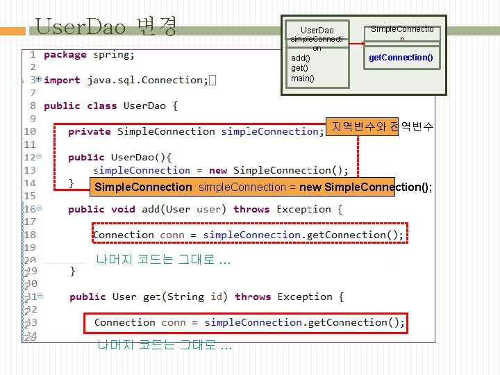 User. Dao 변경 User. Dao simple. Connecti on add() get() main() Simple. Connectio n