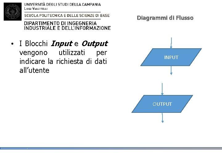 Diagrammi di Flusso • I Blocchi Input e Output vengono utilizzati per indicare la