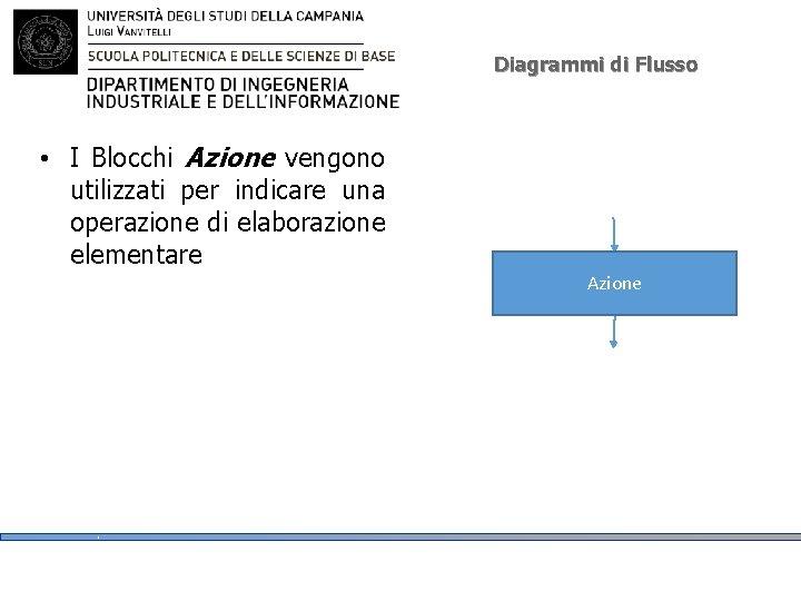 Diagrammi di Flusso • I Blocchi Azione vengono utilizzati per indicare una operazione di