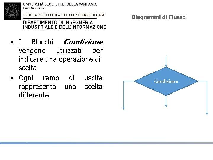 Diagrammi di Flusso • I Blocchi Condizione vengono utilizzati per indicare una operazione di
