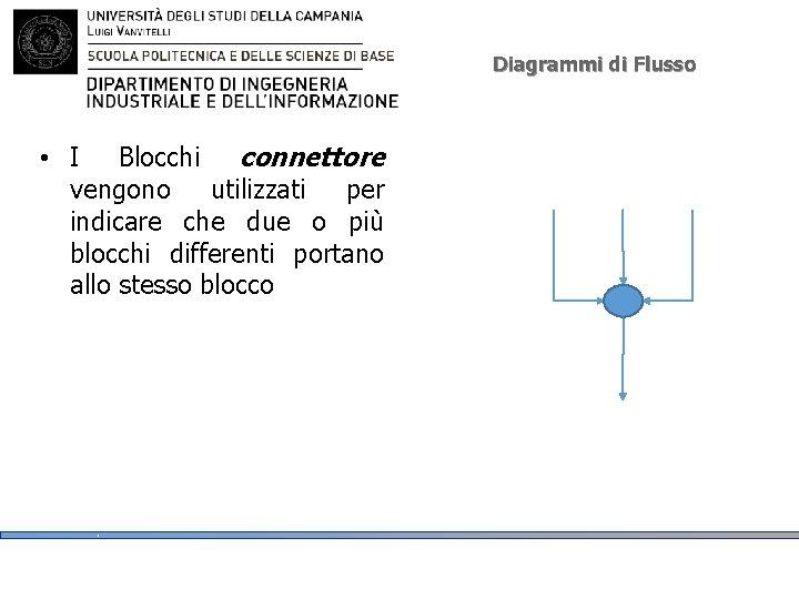 Diagrammi di Flusso • I Blocchi connettore vengono utilizzati per indicare che due o