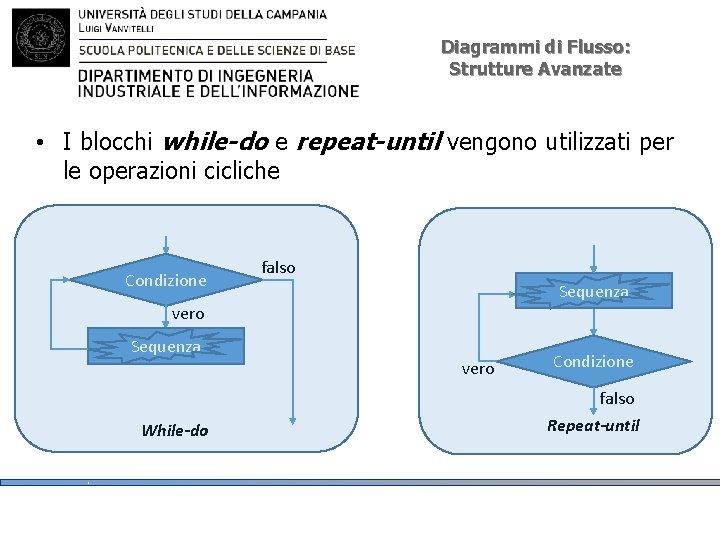 Diagrammi di Flusso: Strutture Avanzate • I blocchi while-do e repeat-until vengono utilizzati per
