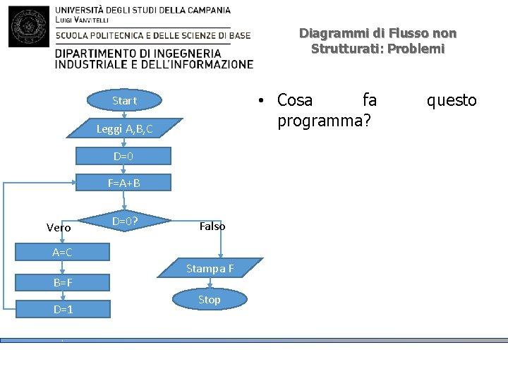 Diagrammi di Flusso non Strutturati: Problemi • Cosa fa programma? Start Leggi A, B,