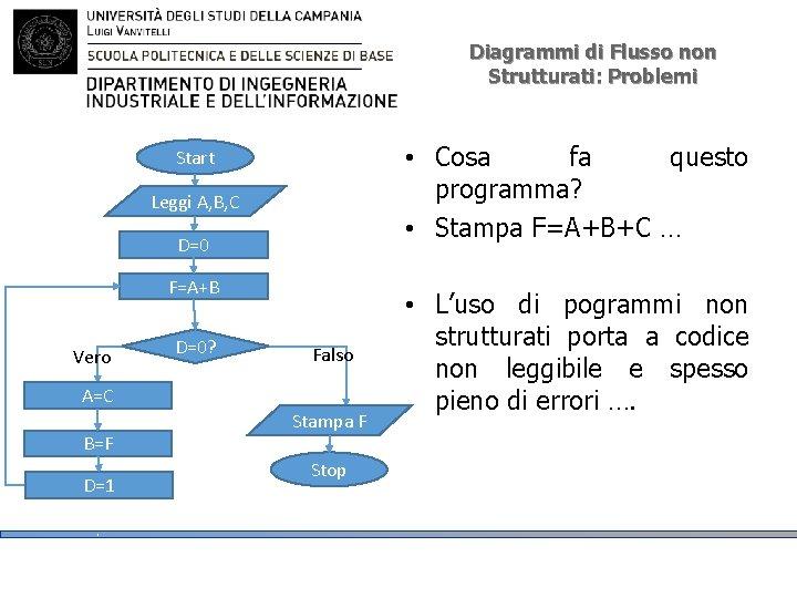 Diagrammi di Flusso non Strutturati: Problemi • Cosa fa questo programma? • Stampa F=A+B+C