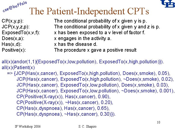 alo f buf @ cse The Patient-Independent CPTs CP(x, y, p): JCP(x, y, z,