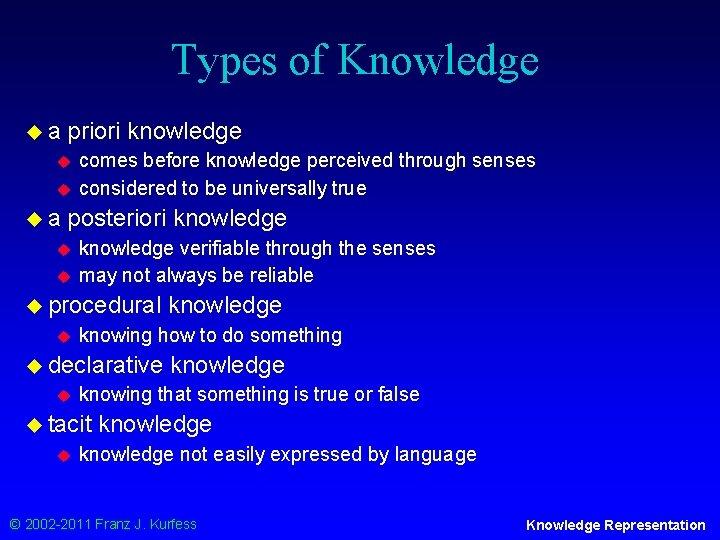 Types of Knowledge ua priori knowledge u u ua comes before knowledge perceived through