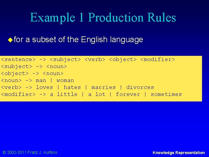 Example 1 Production Rules u for a subset of the English language <sentence> ->