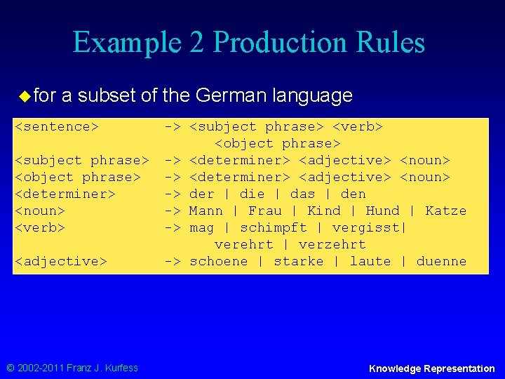 Example 2 Production Rules u for a subset of the German language <sentence> <subject