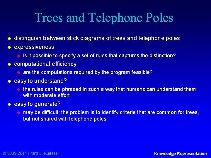 Trees and Telephone Poles u u distinguish between stick diagrams of trees and telephone