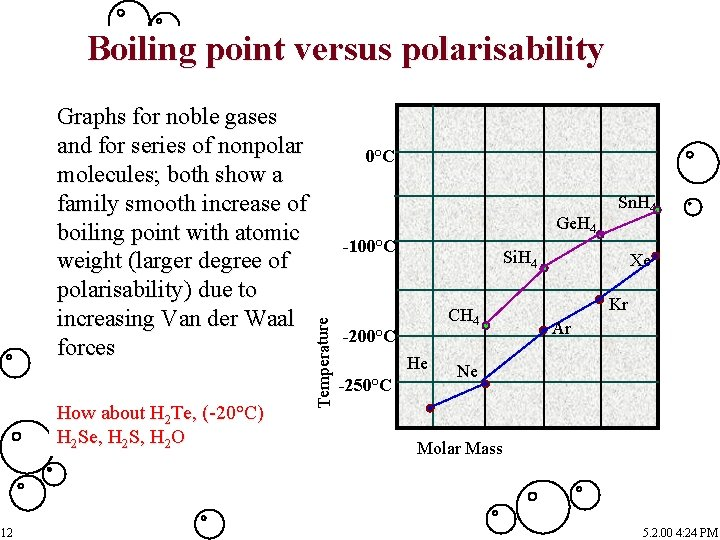Boiling point versus polarisability How about H 2 Te, (-20°C) H 2 Se, H