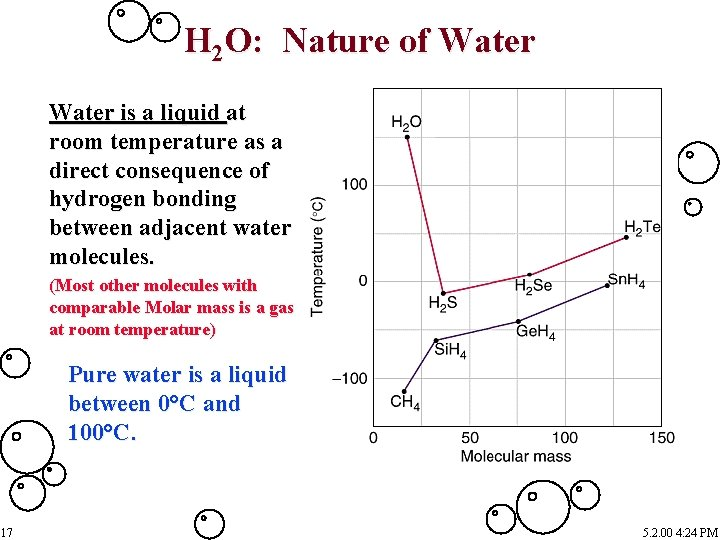 H 2 O: Nature of Water is a liquid at room temperature as a