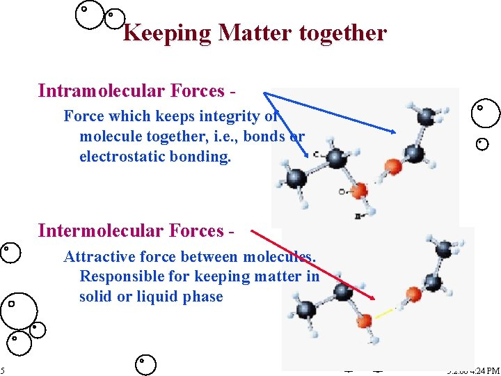 Keeping Matter together Intramolecular Forces Force which keeps integrity of molecule together, i. e.