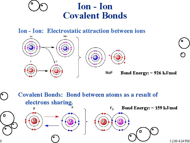 Ion - Ion Covalent Bonds Ion - Ion: Electrostatic attraction between ions Bond Energy: