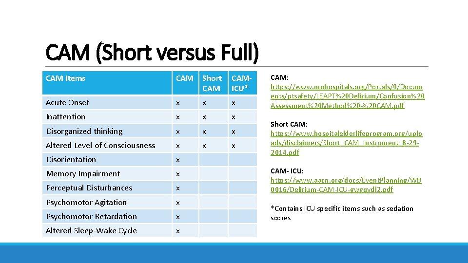 CAM (Short versus Full) CAM Items CAM Short CAMICU* Acute Onset x x x