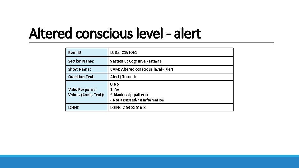 Altered conscious level - alert Item ID LCDS: C 1610 E 1 Section Name: