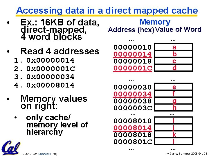 Accessing data in a direct mapped cache Memory • Ex. : 16 KB of