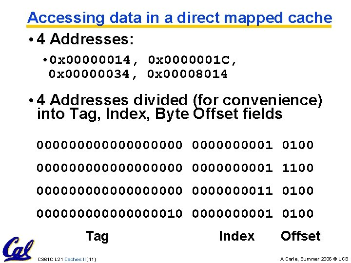 Accessing data in a direct mapped cache • 4 Addresses: • 0 x 00000014,