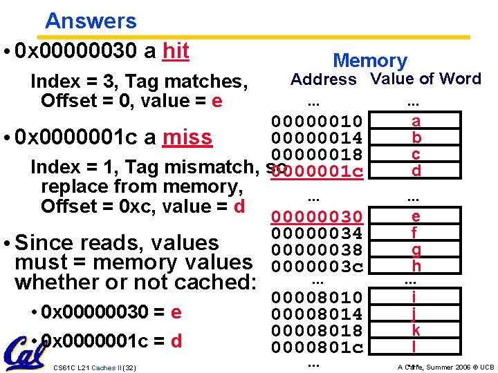 Answers • 0 x 00000030 a hit Memory Address Value of Word. . .