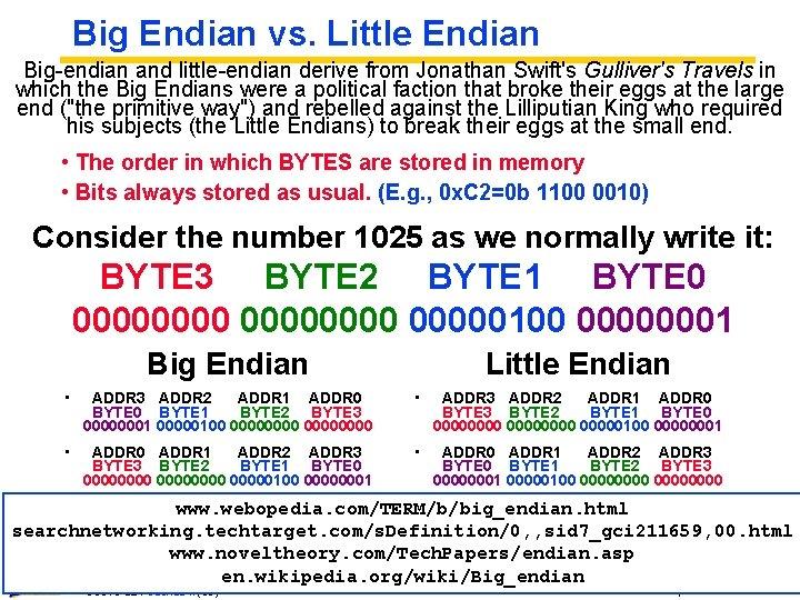 Big Endian vs. Little Endian Big-endian and little-endian derive from Jonathan Swift's Gulliver's Travels