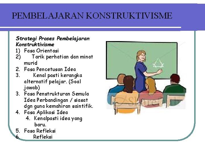 PEMBELAJARAN KONSTRUKTIVISME Strategi Proses Pembelajaran Konstruktivisme 1) Fasa Orientasi 2) Tarik perhatian dan minat