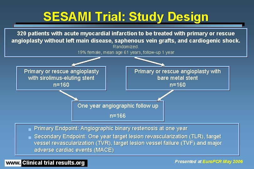 SESAMI Trial: Study Design 320 patients with acute myocardial infarction to be treated with