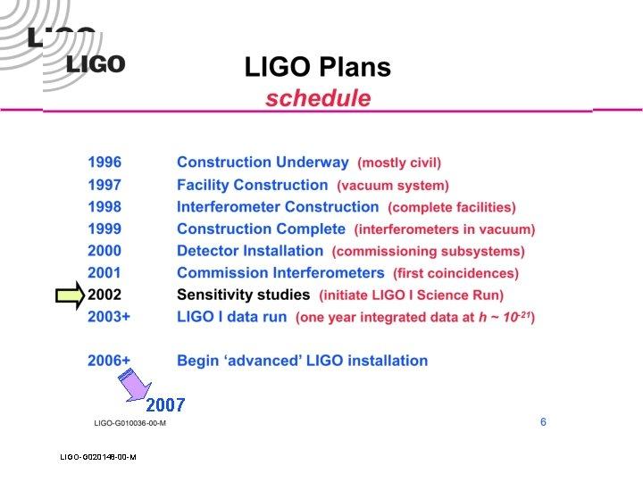 2007 LIGO-G 020148 -00 -M