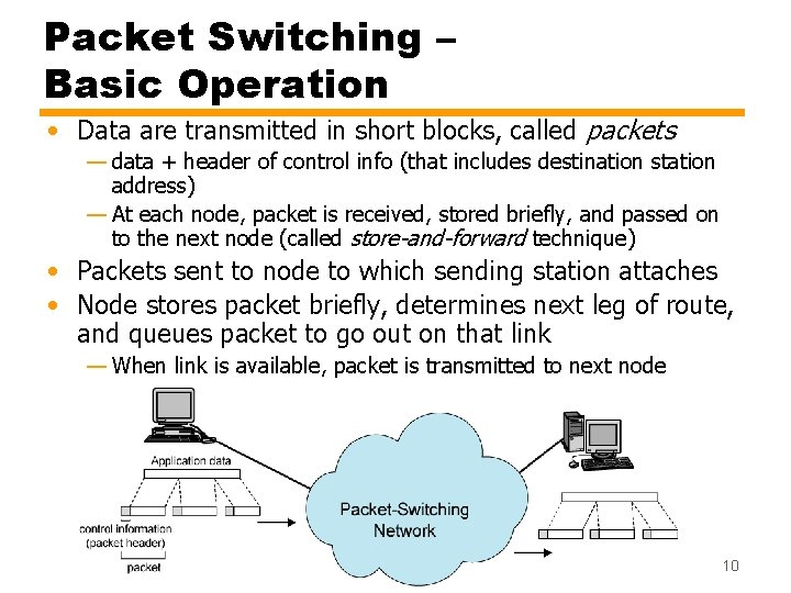 Packet Switching – Basic Operation • Data are transmitted in short blocks, called packets
