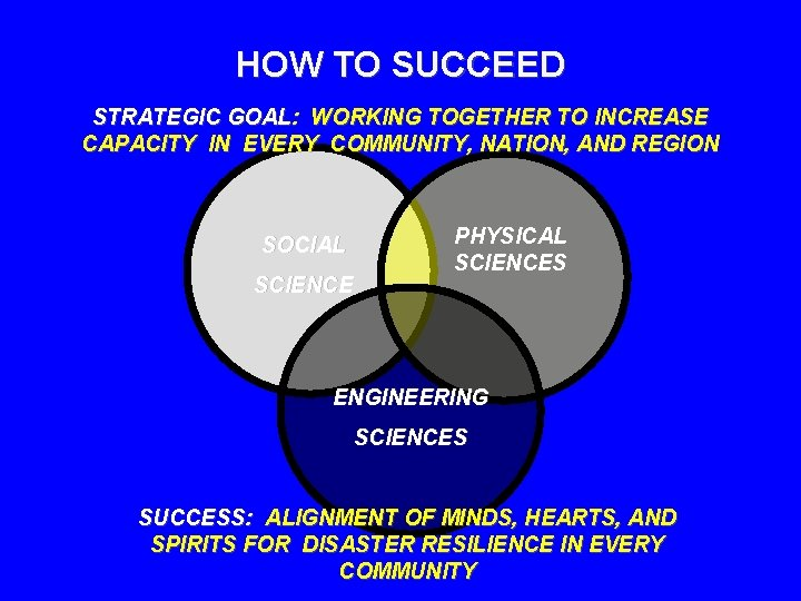 HOW TO SUCCEED STRATEGIC GOAL: WORKING TOGETHER TO INCREASE CAPACITY IN EVERY COMMUNITY, NATION,