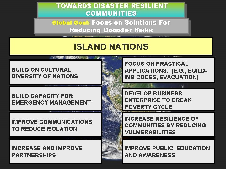 TOWARDS DISASTER RESILIENT COMMUNITIES Global Goal: Focus on Solutions For Reducing Disaster Risks ISLAND