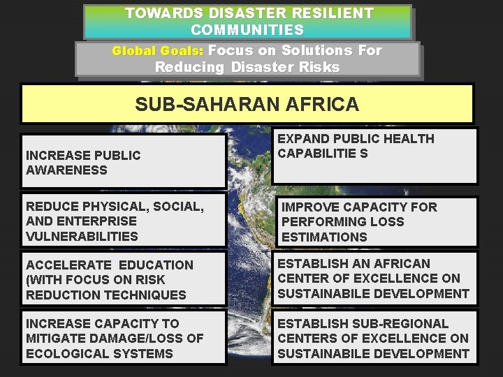 TOWARDS DISASTER RESILIENT COMMUNITIES Global Goals: Focus on Solutions For Reducing Disaster Risks SUB-SAHARAN