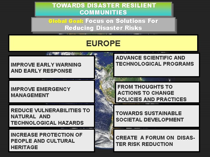 TOWARDS DISASTER RESILIENT COMMUNITIES Global Goal: Focus on Solutions For Reducing Disaster Risks EUROPE