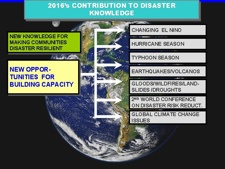 2016's CONTRIBUTION TO DISASTER KNOWLEDGE CHANGING EL NINO NEW KNOWLEDGE FOR MAKING COMMUNITIES DISASTER
