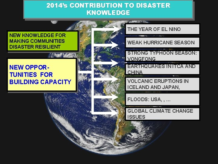 2014's CONTRIBUTION TO DISASTER KNOWLEDGE THE YEAR OF EL NINO NEW KNOWLEDGE FOR MAKING