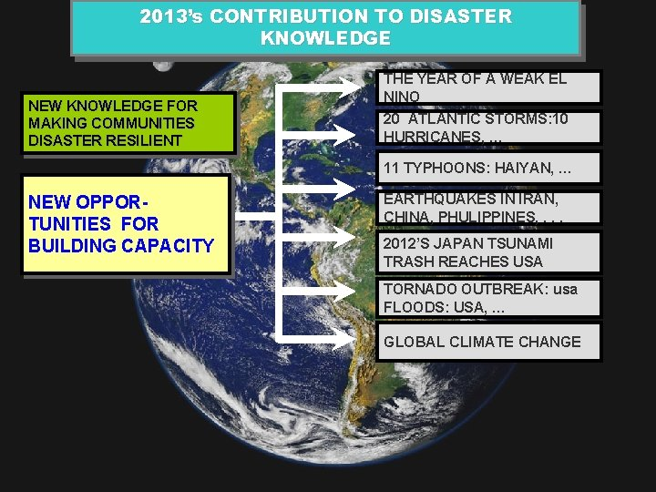 2013's CONTRIBUTION TO DISASTER KNOWLEDGE NEW KNOWLEDGE FOR MAKING COMMUNITIES DISASTER RESILIENT THE YEAR
