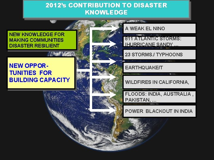 2012's CONTRIBUTION TO DISASTER KNOWLEDGE A WEAK EL NINO NEW KNOWLEDGE FOR MAKING COMMUNITIES