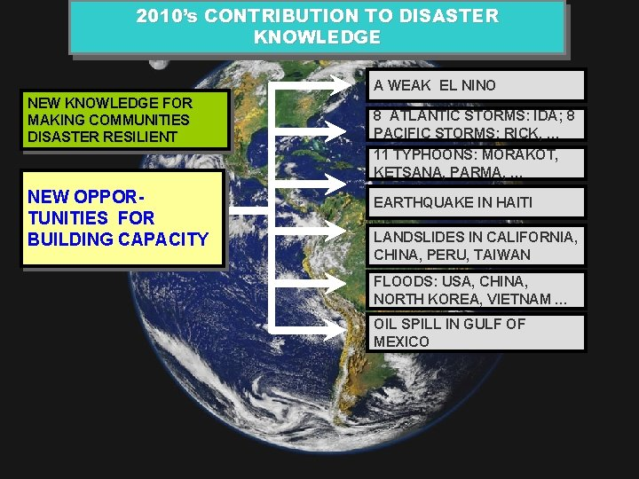 2010's CONTRIBUTION TO DISASTER KNOWLEDGE A WEAK EL NINO NEW KNOWLEDGE FOR MAKING COMMUNITIES