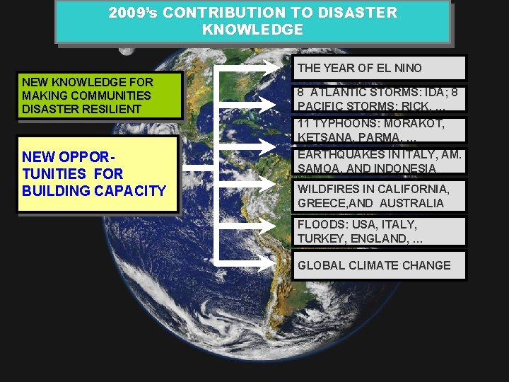 2009's CONTRIBUTION TO DISASTER KNOWLEDGE THE YEAR OF EL NINO NEW KNOWLEDGE FOR MAKING