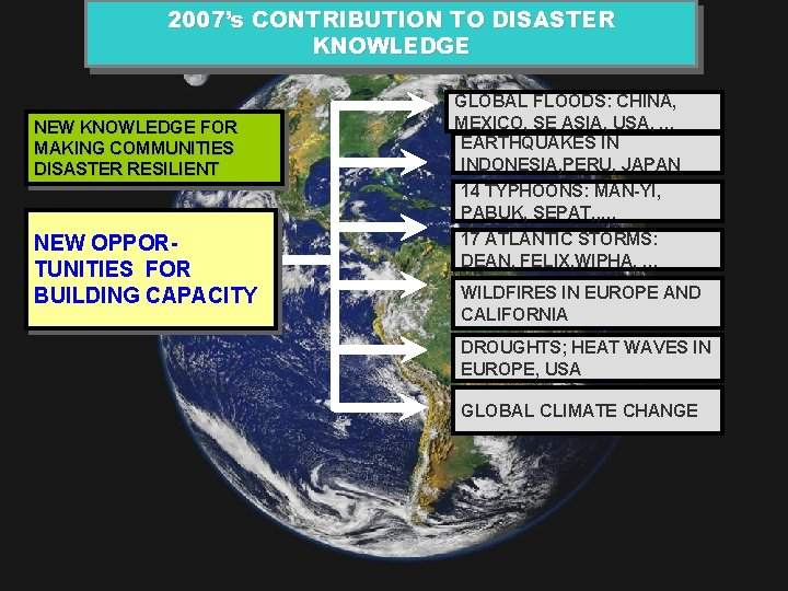 2007's CONTRIBUTION TO DISASTER KNOWLEDGE NEW KNOWLEDGE FOR MAKING COMMUNITIES DISASTER RESILIENT GLOBAL FLOODS: