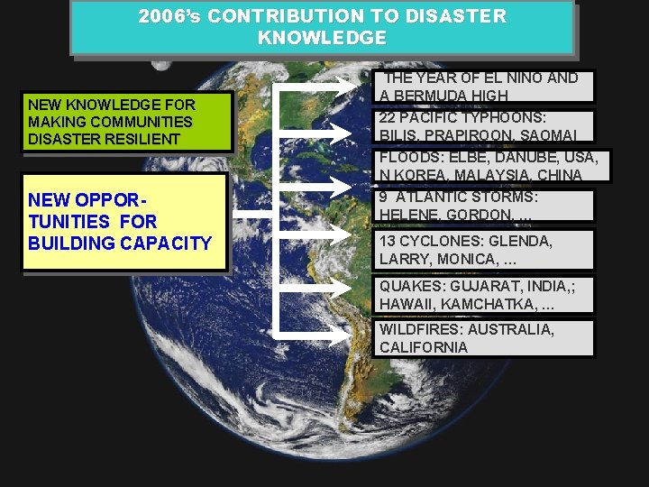 2006's CONTRIBUTION TO DISASTER KNOWLEDGE NEW KNOWLEDGE FOR MAKING COMMUNITIES DISASTER RESILIENT THE YEAR