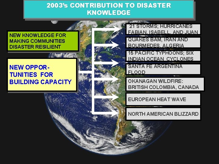 2003's CONTRIBUTION TO DISASTER KNOWLEDGE NEW KNOWLEDGE FOR MAKING COMMUNITIES DISASTER RESILIENT 21 STORMS;