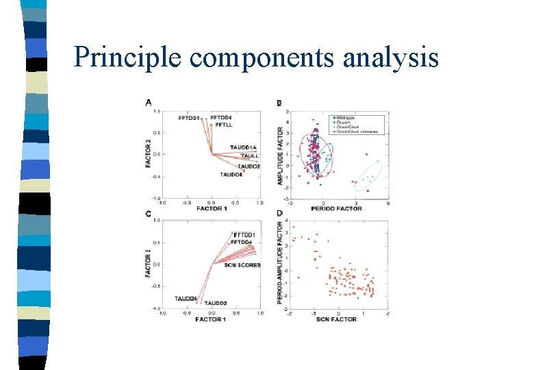 Principle components analysis