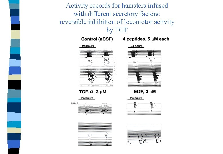 Activity records for hamsters infused with different secretory factors: reversible inhibition of locomotor activity