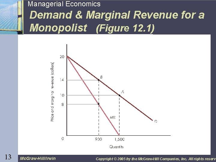 13 13 Managerial Economics Demand & Marginal Revenue for a Monopolist (Figure 12. 1)